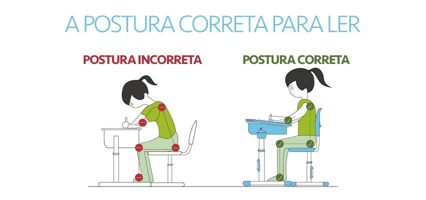Postura na cadeira de estudo